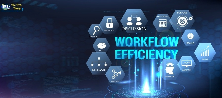 Streamline Business Processes And Boost Efficiency