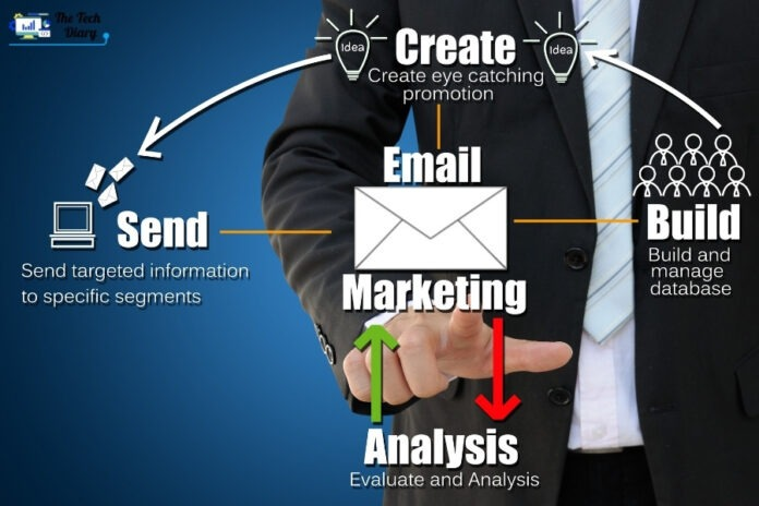 7 Simple Ways To Improve Your Email Marketing Campaigns